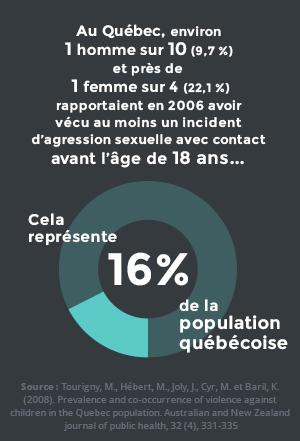 stats_population_quebecoise